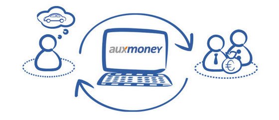So funktioniert auxmoney